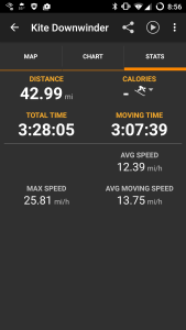 My Tracks stats